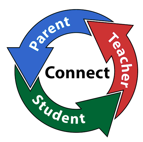 Parent Student Teacher Connect